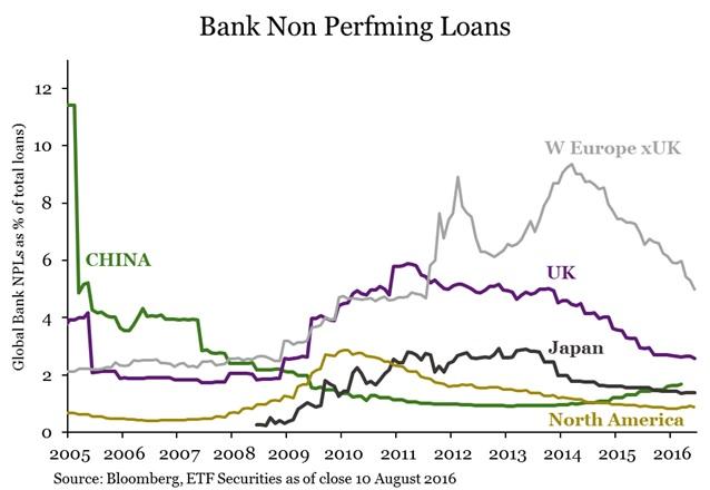 BanksNPL