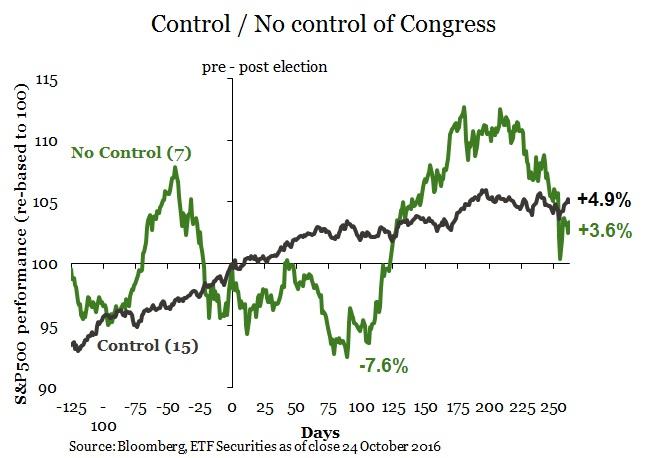 spx-control