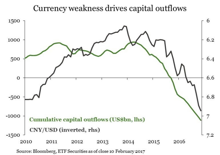 cny-outflows