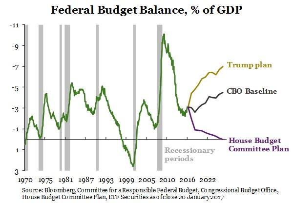 us-debt